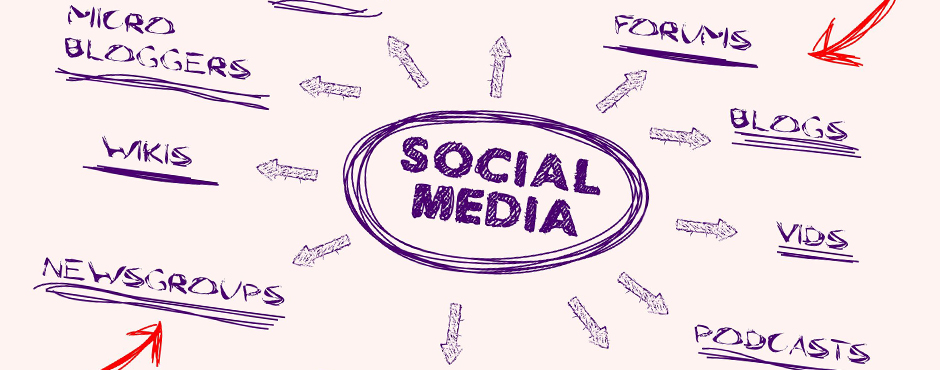 Social Media Skills - Is Your Brand Proactive Socially