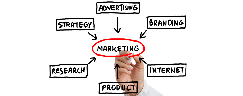 Marketing and Advertising In-House: An Evaluation