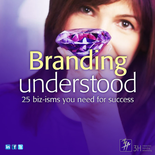 3H Branding ebook: Branding Understood