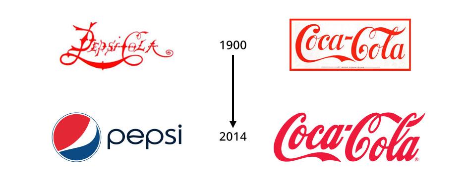 Brand Foundation: Take care!